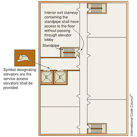 Image Result For Plumbing Access Door