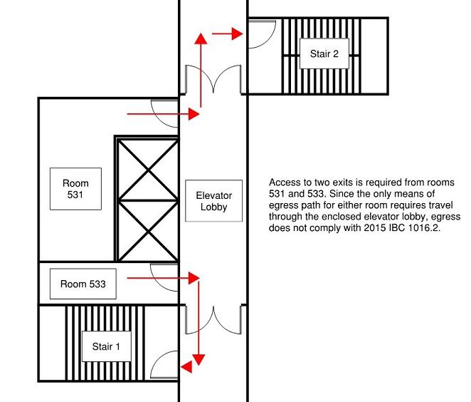 Ibc Floor Elevation Change : — code change egress through elevator lobbies